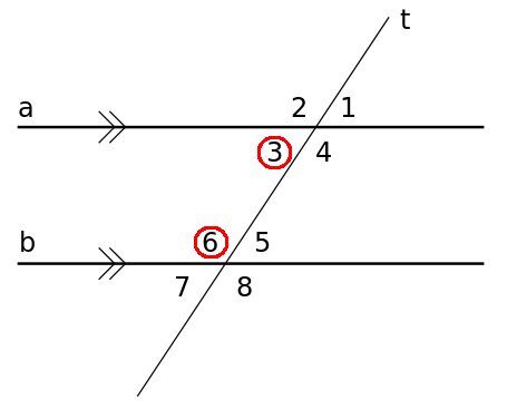 Same Side Exterior Angles Are A Pair Of Angles That Are On The Same Side Of  The Transversal, But On The Outside Of The Two Lines.